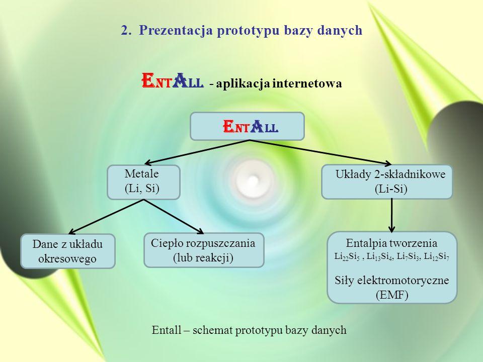 2.Prezentacja prototypu bazy danych E NT A LL Metale (Li, Si) Układy 2-składnikowe (Li-Si) Ciepło rozpuszczania (lub reakcji) Entalpia tworzenia Li 22