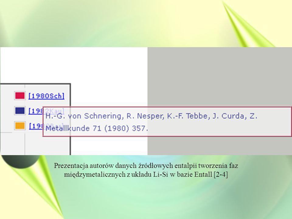 Prezentacja autorów danych źródłowych entalpii tworzenia faz międzymetalicznych z układu Li-Si w bazie Entall [2-4]