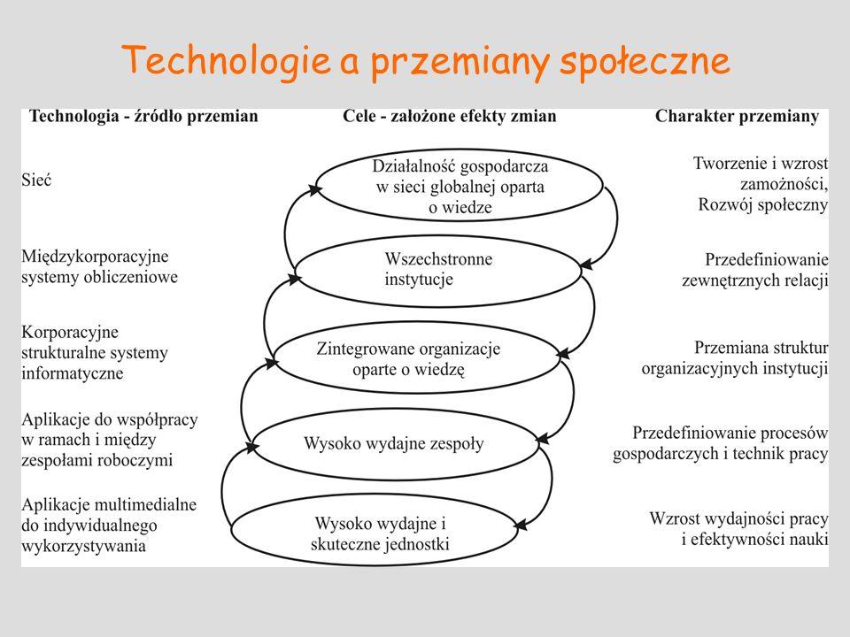 Technologie a przemiany społeczne