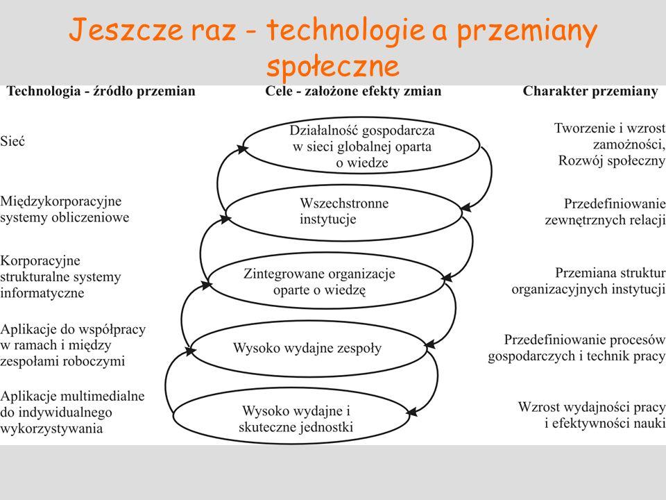 Jeszcze raz - technologie a przemiany społeczne