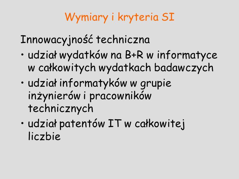 Wymiary i kryteria SI Innowacyjność techniczna udział wydatków na B+R w informatyce w całkowitych wydatkach badawczych udział informatyków w grupie in
