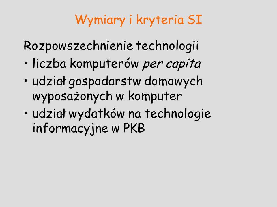 Wymiary i kryteria SI Rozpowszechnienie technologii liczba komputerów per capita udział gospodarstw domowych wyposażonych w komputer udział wydatków n