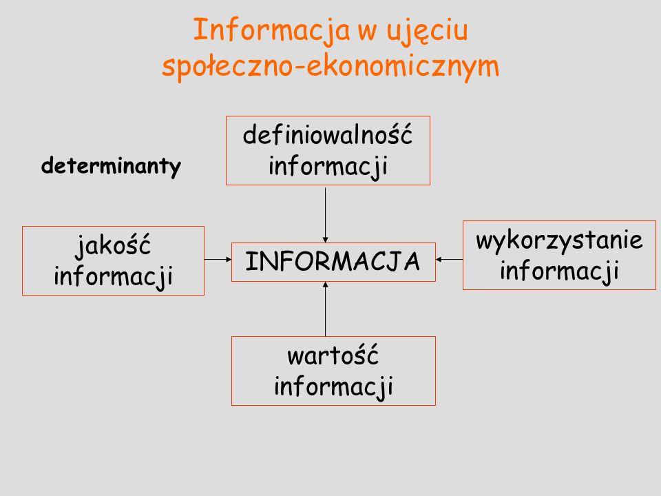 Informacja w ujęciu społeczno-ekonomicznym definiowalność informacji jakość informacji wartość informacji wykorzystanie informacji INFORMACJA determin