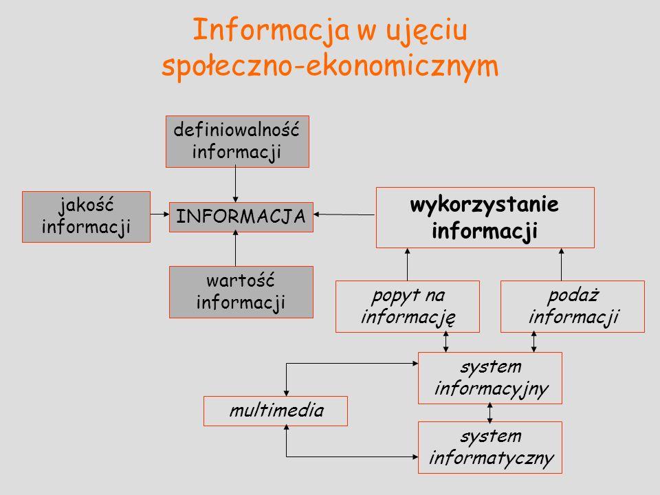 Informacja w ujęciu społeczno-ekonomicznym definiowalność informacji jakość informacji wartość informacji wykorzystanie informacji INFORMACJA multimed