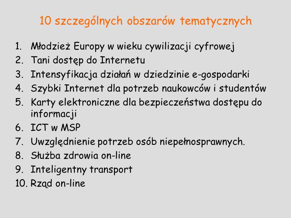 10 szczególnych obszarów tematycznych 1.Młodzież Europy w wieku cywilizacji cyfrowej 2.Tani dostęp do Internetu 3.Intensyfikacja działań w dziedzinie