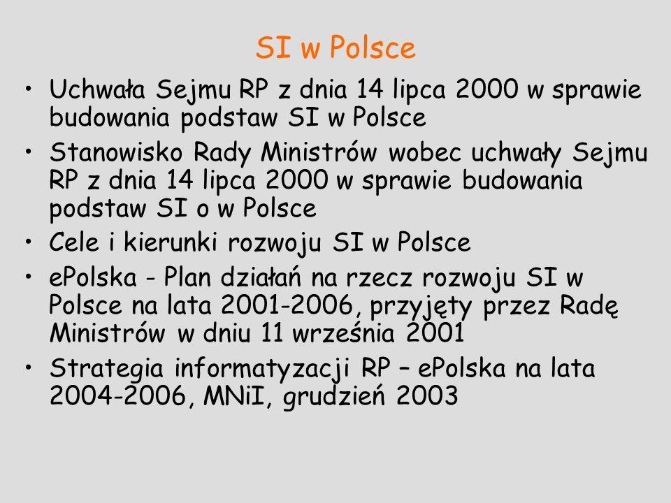 SI w Polsce Uchwała Sejmu RP z dnia 14 lipca 2000 w sprawie budowania podstaw SI w Polsce Stanowisko Rady Ministrów wobec uchwały Sejmu RP z dnia 14 l
