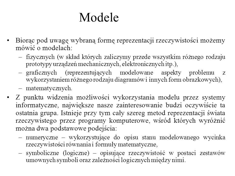 Biorąc pod uwagę wybraną formę reprezentacji rzeczywistości możemy mówić o modelach: –fizycznych (w skład których zaliczymy przede wszystkim różnego r