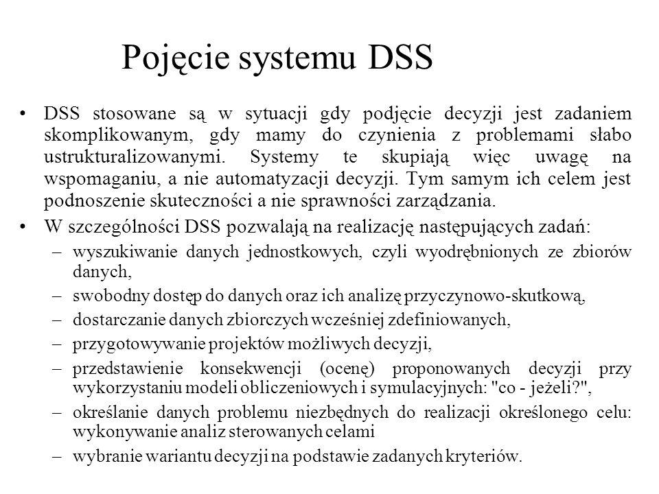 DSS stosowane są w sytuacji gdy podjęcie decyzji jest zadaniem skomplikowanym, gdy mamy do czynienia z problemami słabo ustrukturalizowanymi. Systemy