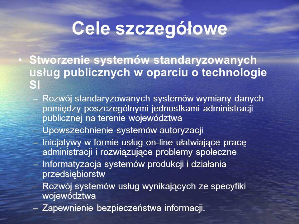 Cele szczegółowe Stworzenie systemów standaryzowanych usług publicznych w oparciu o technologie SI –Rozwój standaryzowanych systemów wymiany danych po