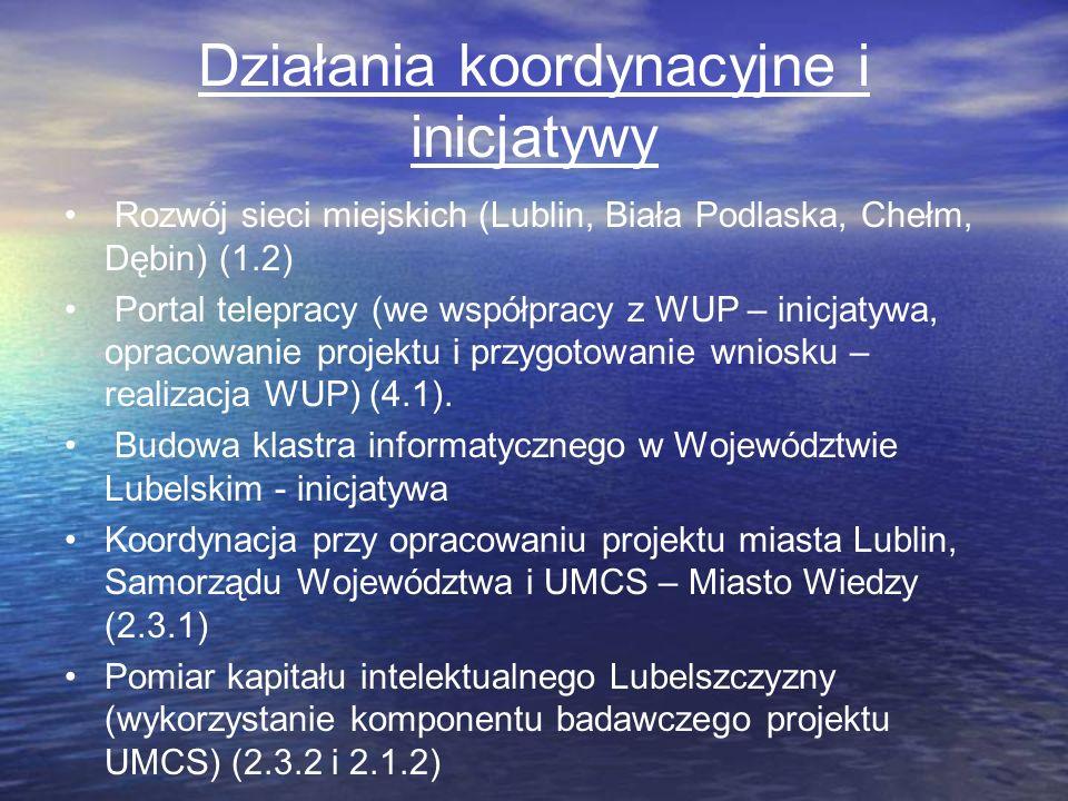 Działania koordynacyjne i inicjatywy Rozwój sieci miejskich (Lublin, Biała Podlaska, Chełm, Dębin) (1.2) Portal telepracy (we współpracy z WUP – inicj