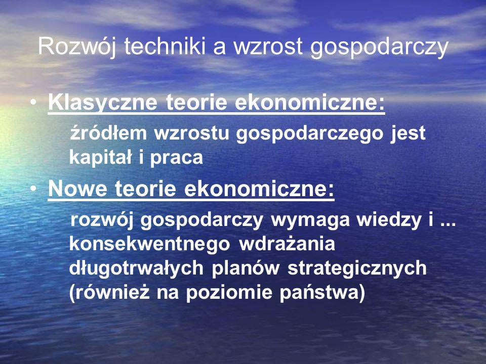 Działania: Projekty strategiczne własne: - Studium rozwoju sieci szerokopasmowej w województwie lubelskim (1.1 i 1.2), PLN 598900 - Budowa konsensusu instytucjonalnego na potrzeby Systemu Informacji Przestrzennej Lubelszczyzny (2.3.2), PLN 500000