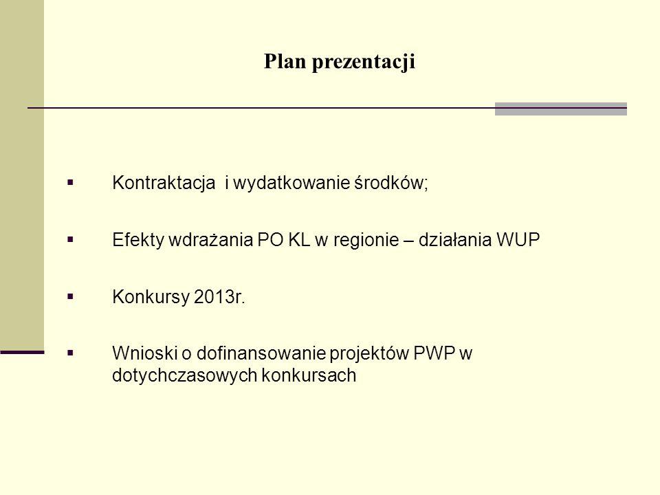 Plan prezentacji Kontraktacja i wydatkowanie środków; Efekty wdrażania PO KL w regionie – działania WUP Konkursy 2013r. Wnioski o dofinansowanie proje