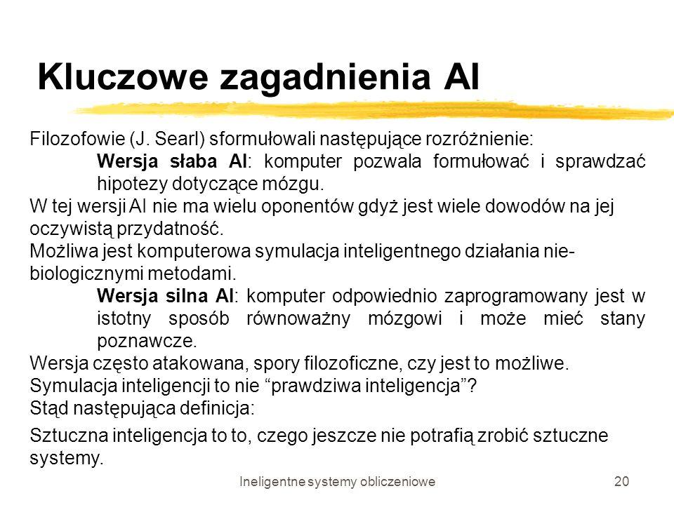 Ineligentne systemy obliczeniowe20 Kluczowe zagadnienia AI Filozofowie (J. Searl) sformułowali następujące rozróżnienie: Wersja słaba AI: komputer poz
