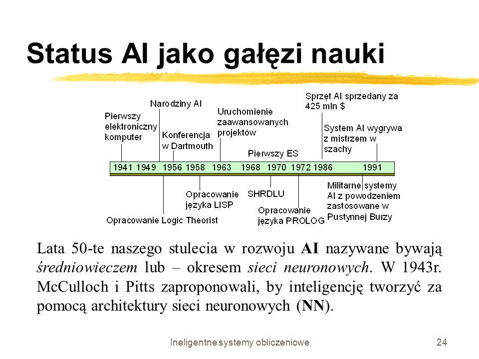 Ineligentne systemy obliczeniowe24 Status AI jako gałęzi nauki Lata 50-te naszego stulecia w rozwoju AI nazywane bywają średniowieczem lub – okresem s
