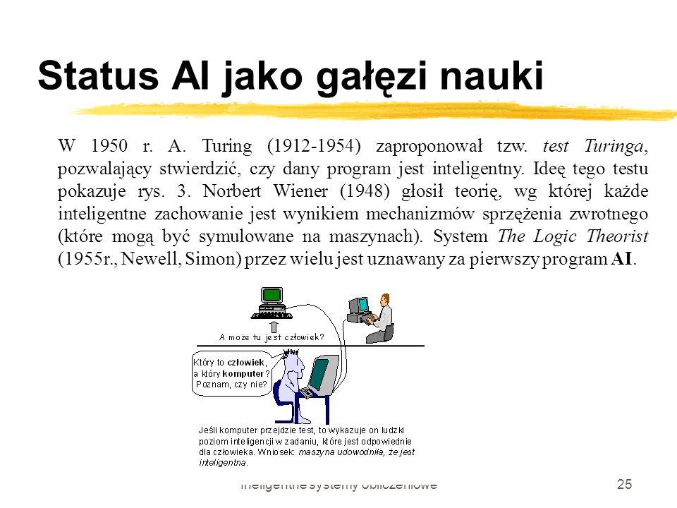 Ineligentne systemy obliczeniowe25 Status AI jako gałęzi nauki W 1950 r. A. Turing (1912 1954) zaproponował tzw. test Turinga, pozwalający stwierdzić,