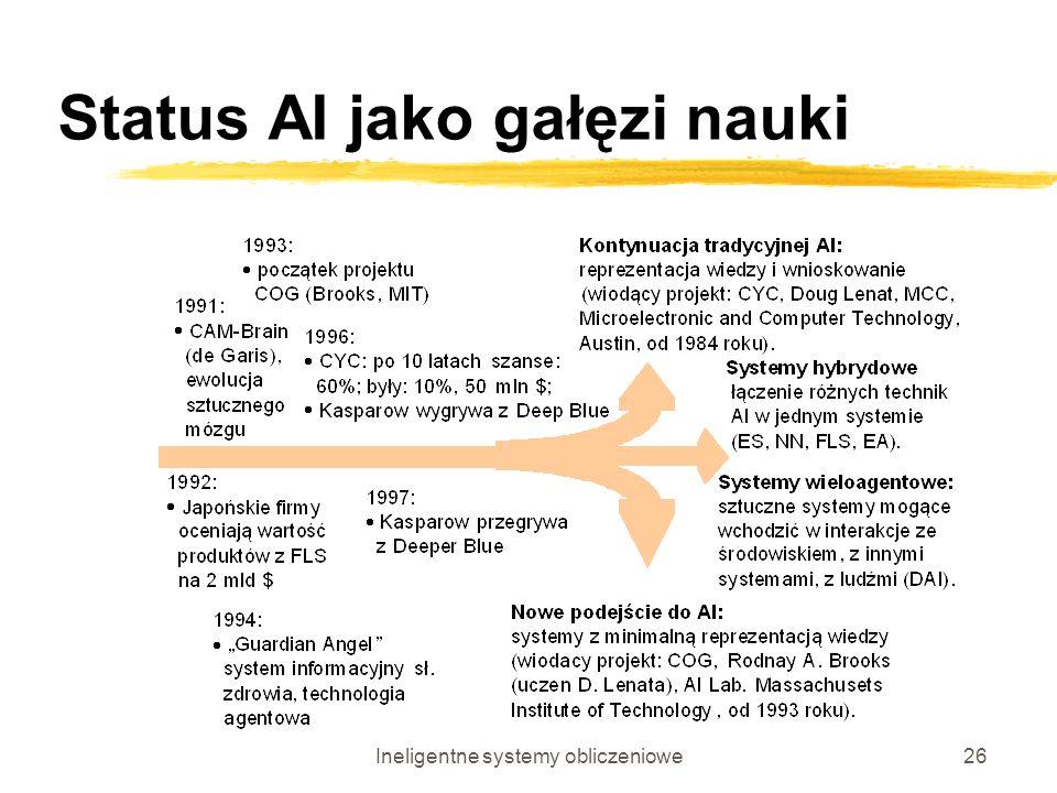 Ineligentne systemy obliczeniowe26 Status AI jako gałęzi nauki