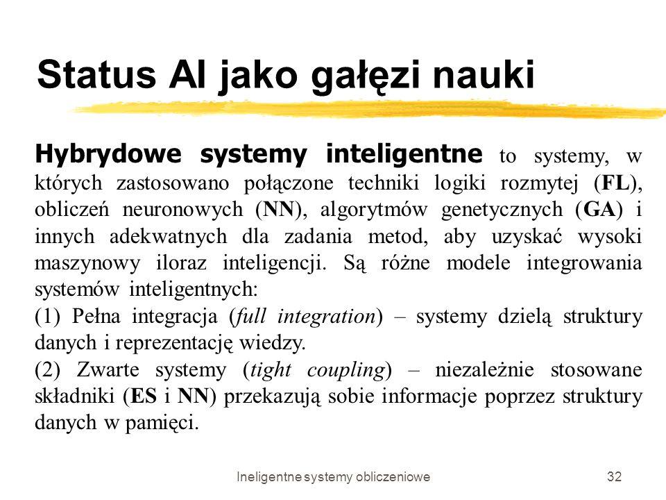 Ineligentne systemy obliczeniowe32 Status AI jako gałęzi nauki Hybrydowe systemy inteligentne to systemy, w których zastosowano połączone techniki log
