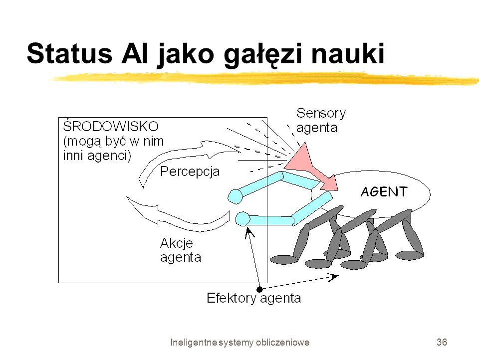 Ineligentne systemy obliczeniowe36 Status AI jako gałęzi nauki