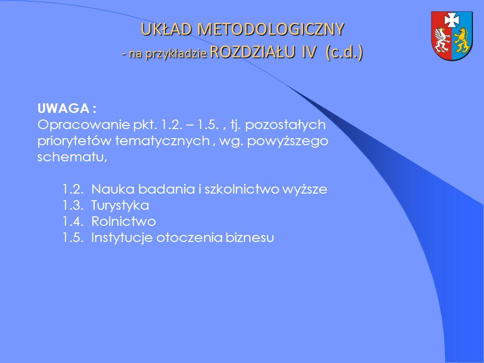 UKŁAD METODOLOGICZNY - na przykładzie ROZDZIAŁU IV (c.d.) UWAGA : Opracowanie pkt. 1.2. – 1.5., tj. pozostałych priorytetów tematycznych, wg. powyższe