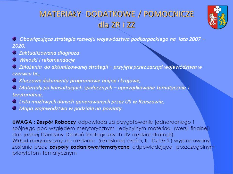 MATERIAŁY DODATKOWE / POMOCNICZE dla ZR i ZZ Obowiązująca strategia rozwoju województwa podkarpackiego na lata 2007 – 2020, Zaktualizowana diagnoza Wn