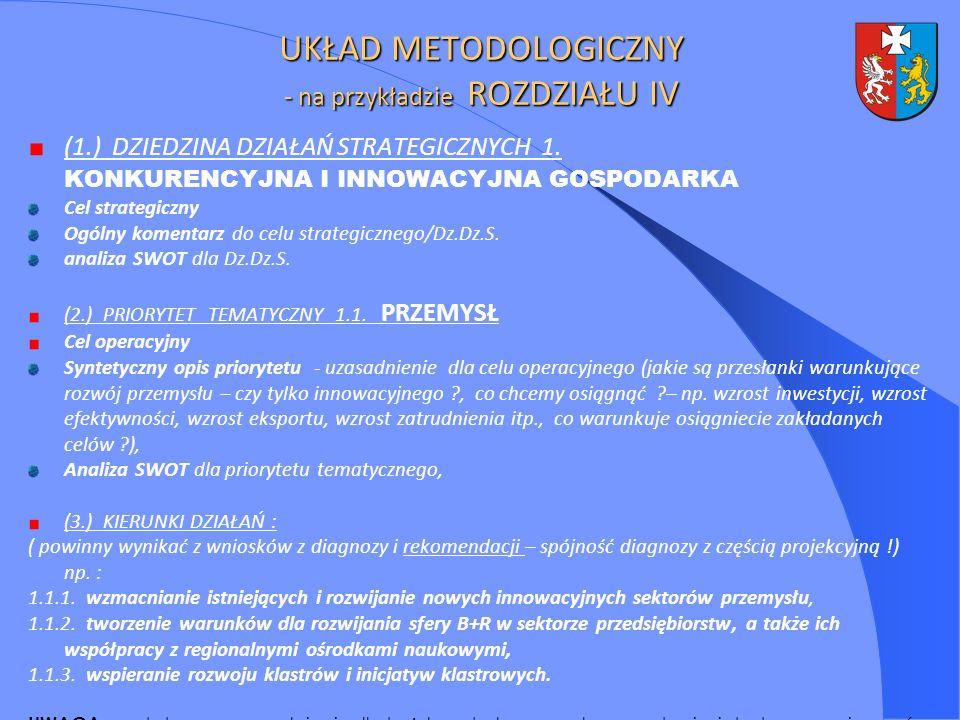 UKŁAD METODOLOGICZNY - na przykładzie ROZDZIAŁU IV (1.) DZIEDZINA DZIAŁAŃ STRATEGICZNYCH 1. KONKURENCYJNA I INNOWACYJNA GOSPODARKA Cel strategiczny Og