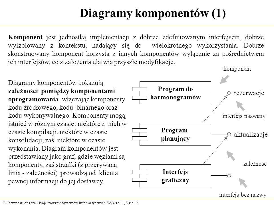 E. Stemposz, Analiza i Projektowanie Systemów Informatycznych, Wykład 11, Slajd 12 Diagramy komponentów (1) interfejs bez nazwy Program do harmonogram