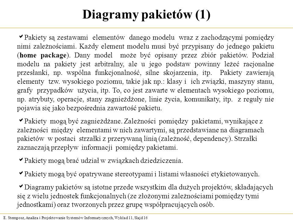 E. Stemposz, Analiza i Projektowanie Systemów Informatycznych, Wykład 11, Slajd 16 Diagramy pakietów (1) Pakiety są zestawami elementów danego modelu