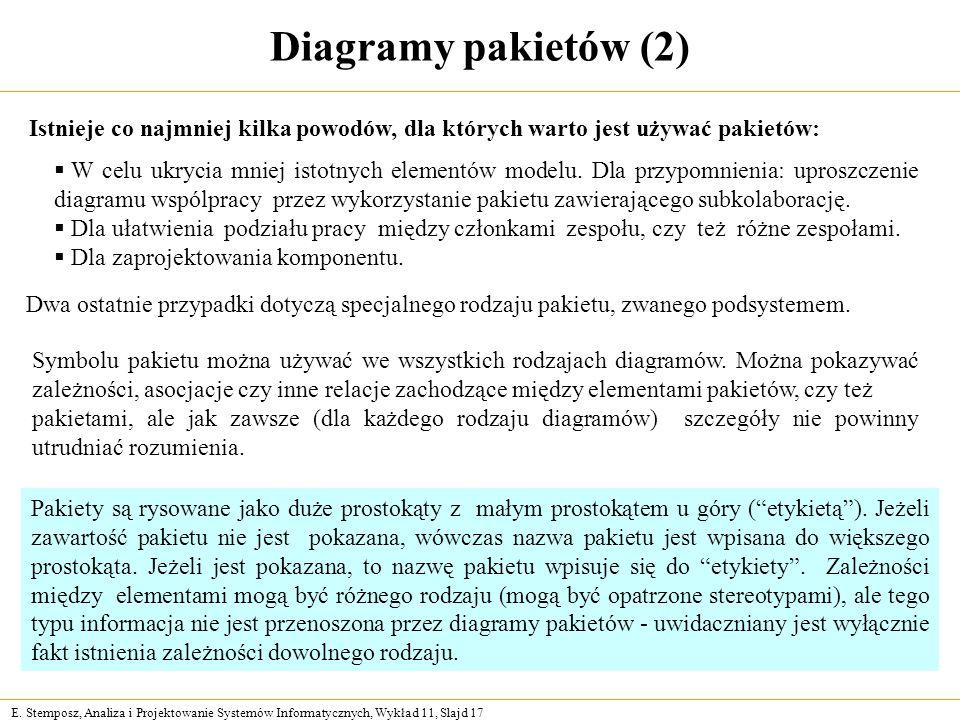 E. Stemposz, Analiza i Projektowanie Systemów Informatycznych, Wykład 11, Slajd 17 Diagramy pakietów (2) Pakiety są rysowane jako duże prostokąty z ma