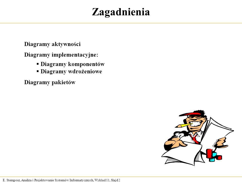 E. Stemposz, Analiza i Projektowanie Systemów Informatycznych, Wykład 11, Slajd 2 Zagadnienia Diagramy aktywności Diagramy implementacyjne: Diagramy k