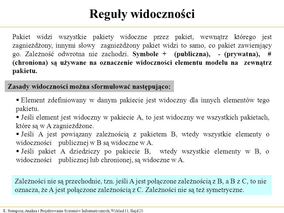 E. Stemposz, Analiza i Projektowanie Systemów Informatycznych, Wykład 11, Slajd 20 Reguły widoczności Pakiet widzi wszystkie pakiety widoczne przez pa