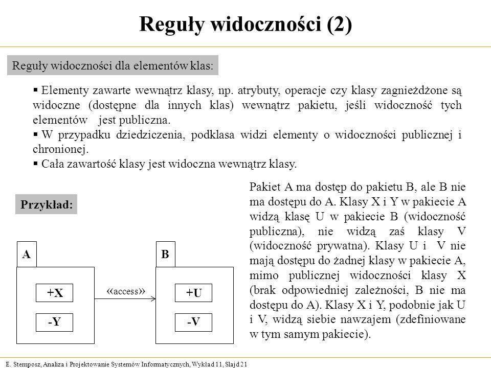 E. Stemposz, Analiza i Projektowanie Systemów Informatycznych, Wykład 11, Slajd 21 Reguły widoczności (2) Reguły widoczności dla elementów klas: Eleme