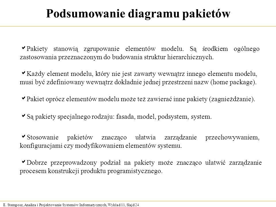 E. Stemposz, Analiza i Projektowanie Systemów Informatycznych, Wykład 11, Slajd 24 Podsumowanie diagramu pakietów Pakiety stanowią zgrupowanie element