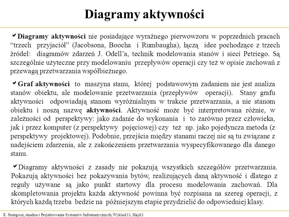 E. Stemposz, Analiza i Projektowanie Systemów Informatycznych, Wykład 11, Slajd 3 Diagramy aktywności Diagramy aktywności nie posiadające wyraźnego pi