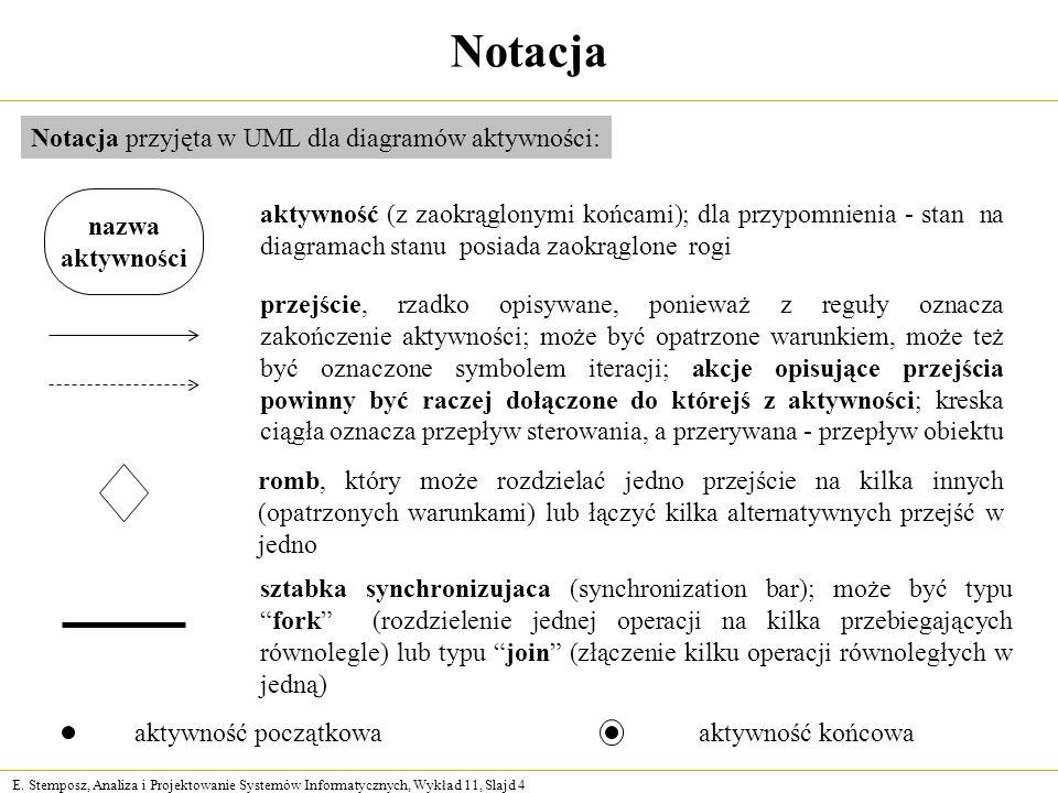 E. Stemposz, Analiza i Projektowanie Systemów Informatycznych, Wykład 11, Slajd 4 Notacja Notacja przyjęta w UML dla diagramów aktywności: nazwa aktyw