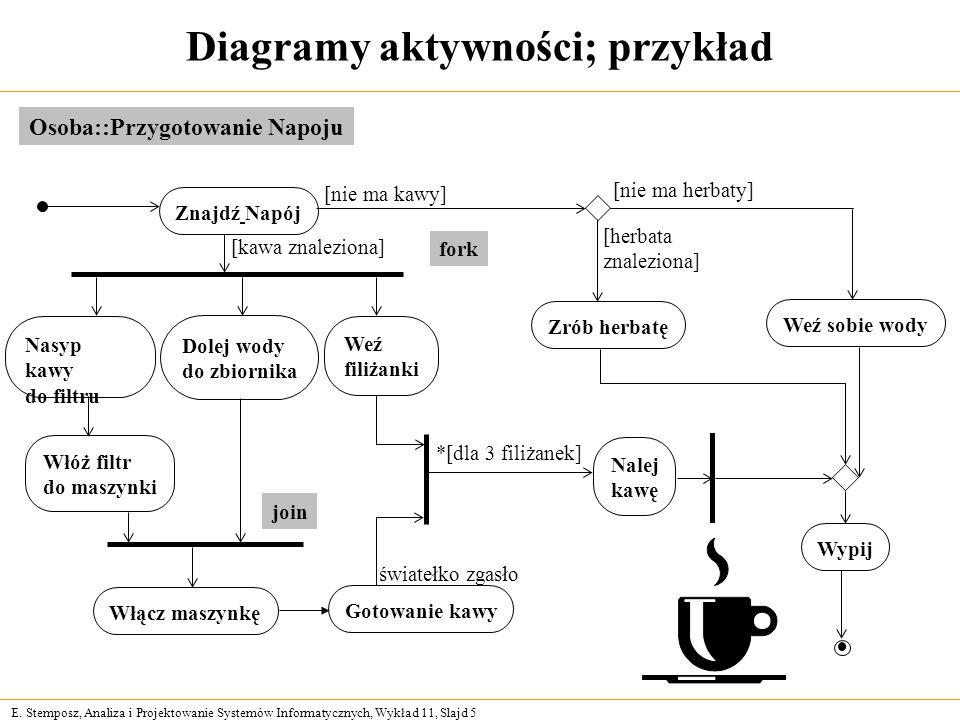 E. Stemposz, Analiza i Projektowanie Systemów Informatycznych, Wykład 11, Slajd 5 Diagramy aktywności; przykład Osoba::Przygotowanie Napoju Znajdź Nap