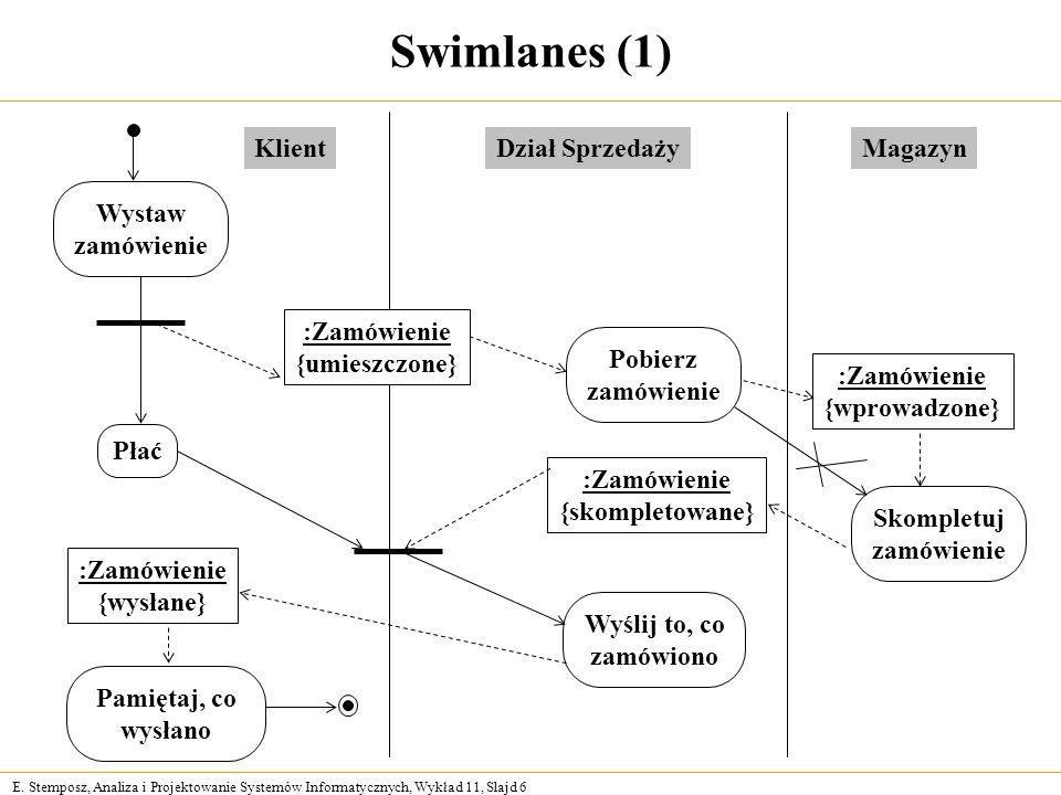 E. Stemposz, Analiza i Projektowanie Systemów Informatycznych, Wykład 11, Slajd 6 Swimlanes (1) Pobierz zamówienie Wyślij to, co zamówiono Pamiętaj, c