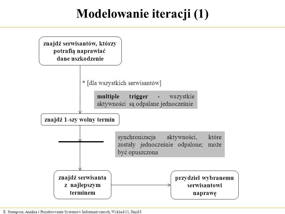 E. Stemposz, Analiza i Projektowanie Systemów Informatycznych, Wykład 11, Slajd 8 Modelowanie iteracji (1) znajdź serwisantów, którzy potrafią naprawi