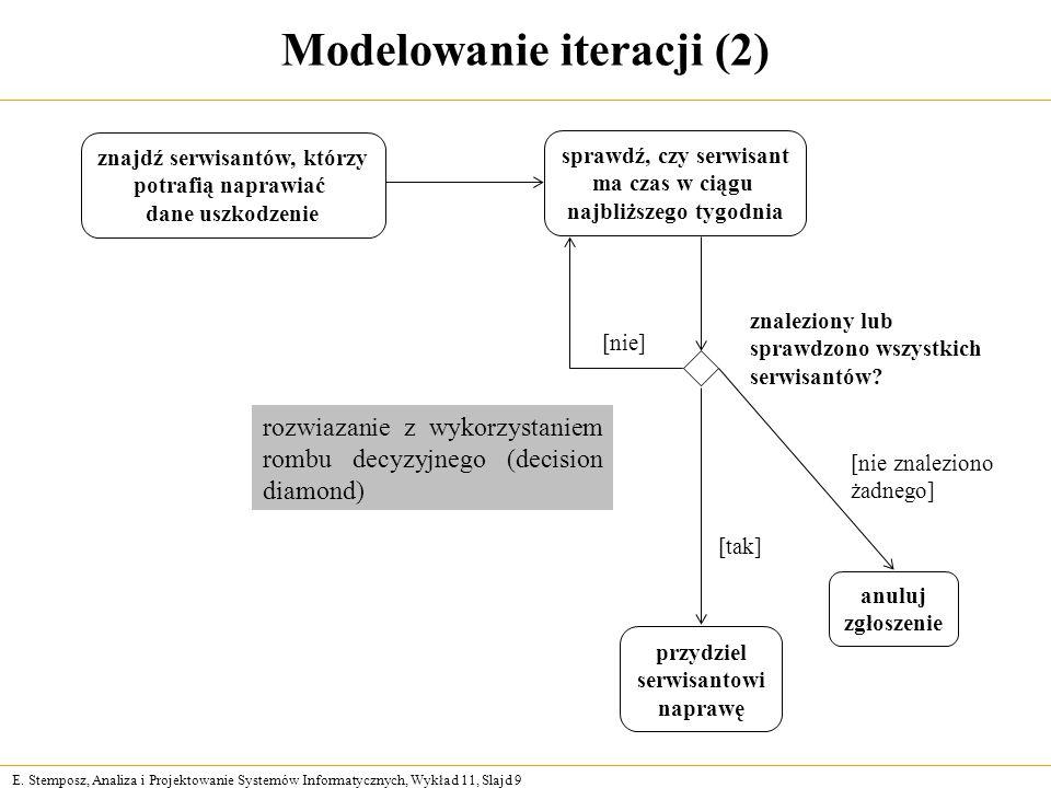 E. Stemposz, Analiza i Projektowanie Systemów Informatycznych, Wykład 11, Slajd 9 Modelowanie iteracji (2) znajdź serwisantów, którzy potrafią naprawi