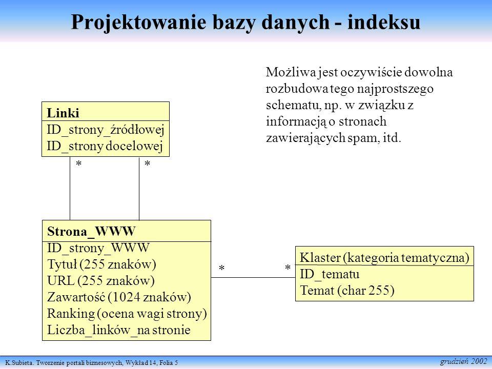 K.Subieta. Tworzenie portali biznesowych, Wykład 14, Folia 5 grudzień 2002 Projektowanie bazy danych - indeksu Linki ID_strony_źródłowej ID_strony doc