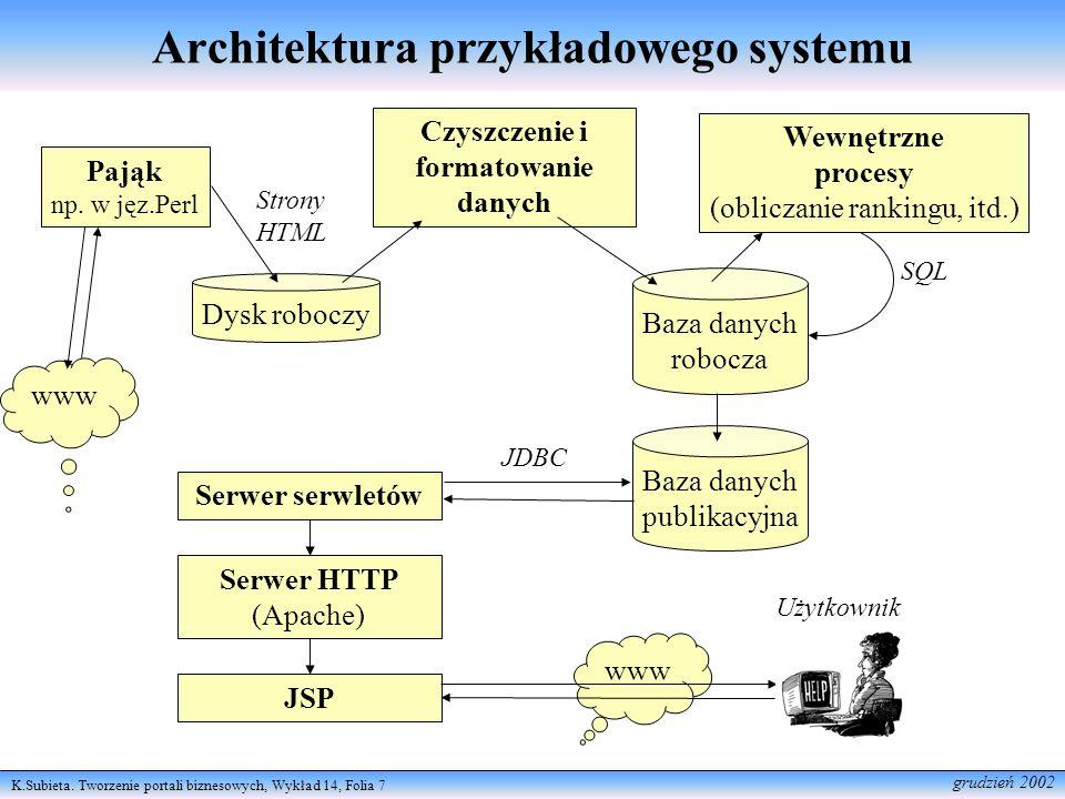 K.Subieta. Tworzenie portali biznesowych, Wykład 14, Folia 7 grudzień 2002 www Architektura przykładowego systemu Pająk np. w jęz.Perl Czyszczenie i f