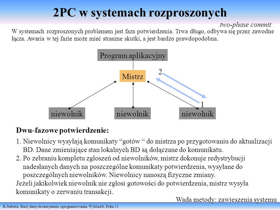 K.Subieta. Bazy danych i inżynieria oprogramowania, Wykład 6, Folia 21 2PC w systemach rozproszonych Program aplikacyjny Mistrz niewolnik 1 2 Dwu-fazo