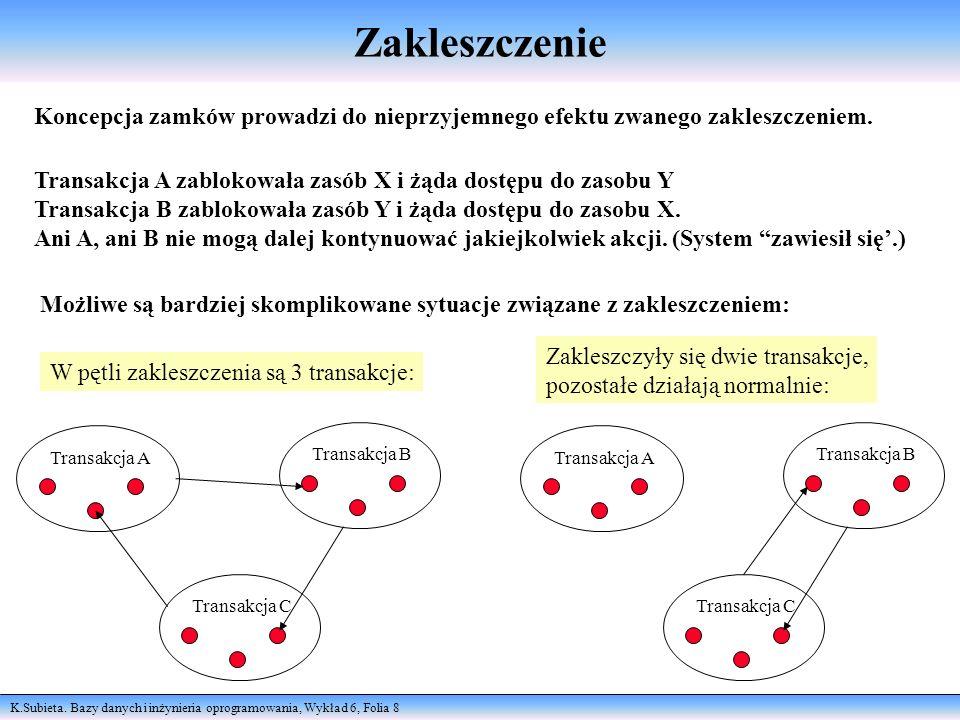 K.Subieta. Bazy danych i inżynieria oprogramowania, Wykład 6, Folia 8 Zakleszczenie Koncepcja zamków prowadzi do nieprzyjemnego efektu zwanego zaklesz