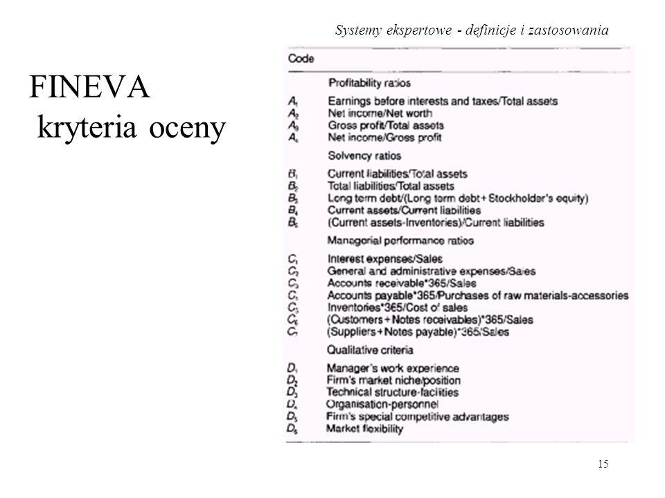 Systemy ekspertowe - definicje i zastosowania 15 FINEVA kryteria oceny