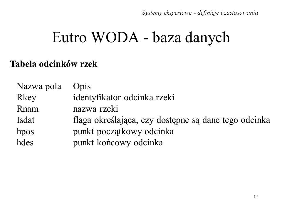 Systemy ekspertowe - definicje i zastosowania 17 Eutro WODA - baza danych Nazwa polaOpis Rkeyidentyfikator odcinka rzeki Rnamnazwa rzeki Isdatflaga ok