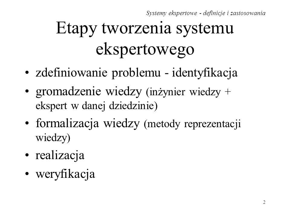 2 Etapy tworzenia systemu ekspertowego zdefiniowanie problemu - identyfikacja gromadzenie wiedzy (inżynier wiedzy + ekspert w danej dziedzinie) formal
