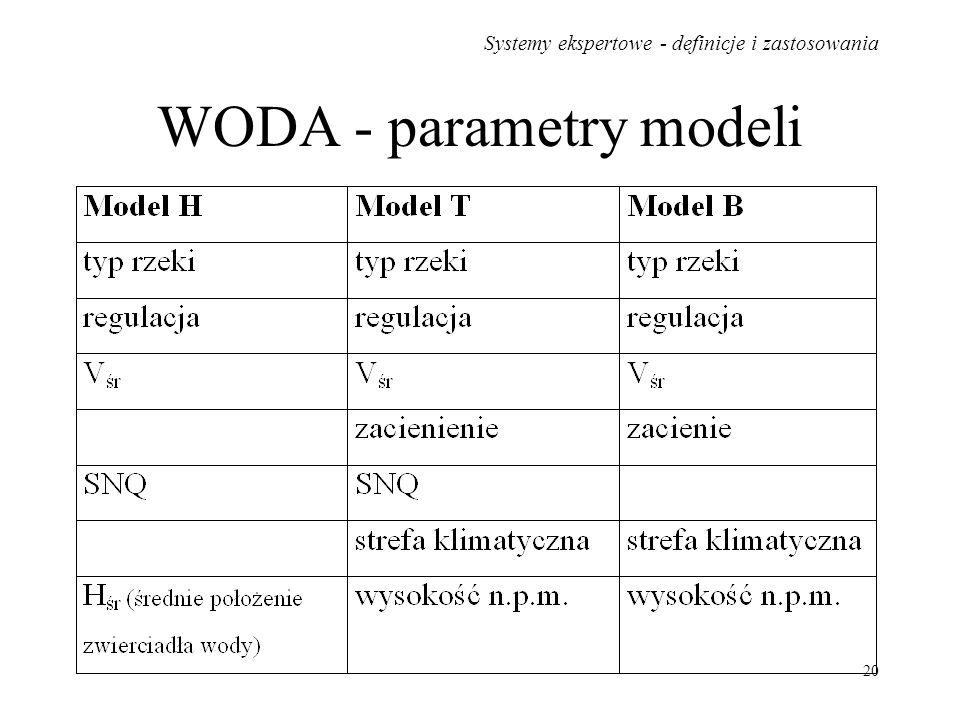 Systemy ekspertowe - definicje i zastosowania 20 WODA - parametry modeli