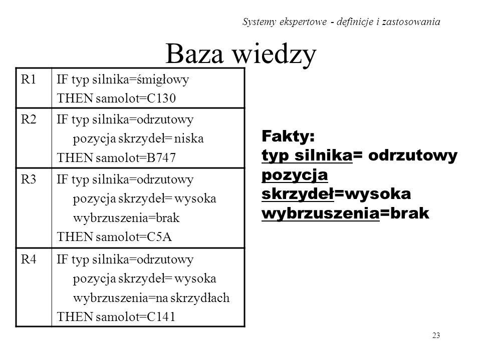 Systemy ekspertowe - definicje i zastosowania 23 Baza wiedzy R1IF typ silnika=śmigłowy THEN samolot=C130 R2IF typ silnika=odrzutowy pozycja skrzydeł=
