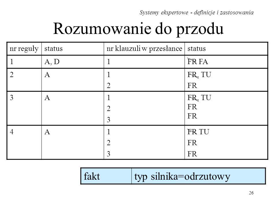 Systemy ekspertowe - definicje i zastosowania 26 Rozumowanie do przodu nr regułystatusnr klauzuli w przesłancestatus 1A, D1FR FA 2A1212 FR, TU FR 3A12