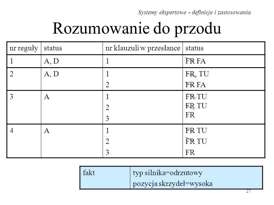 Systemy ekspertowe - definicje i zastosowania 27 nr regułystatusnr klauzuli w przesłancestatus 1A, D1FR FA 2A, D1212 FR, TU FR FA 3A123123 FR TU FR 4A