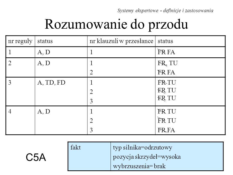 Systemy ekspertowe - definicje i zastosowania 28 nr regułystatusnr klauzuli w przesłancestatus 1A, D1FR FA 2A, D1212 FR, TU FR FA 3A, TD, FD123123 FR
